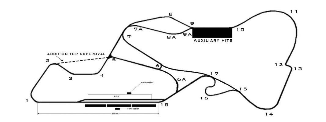 Auto Race Track